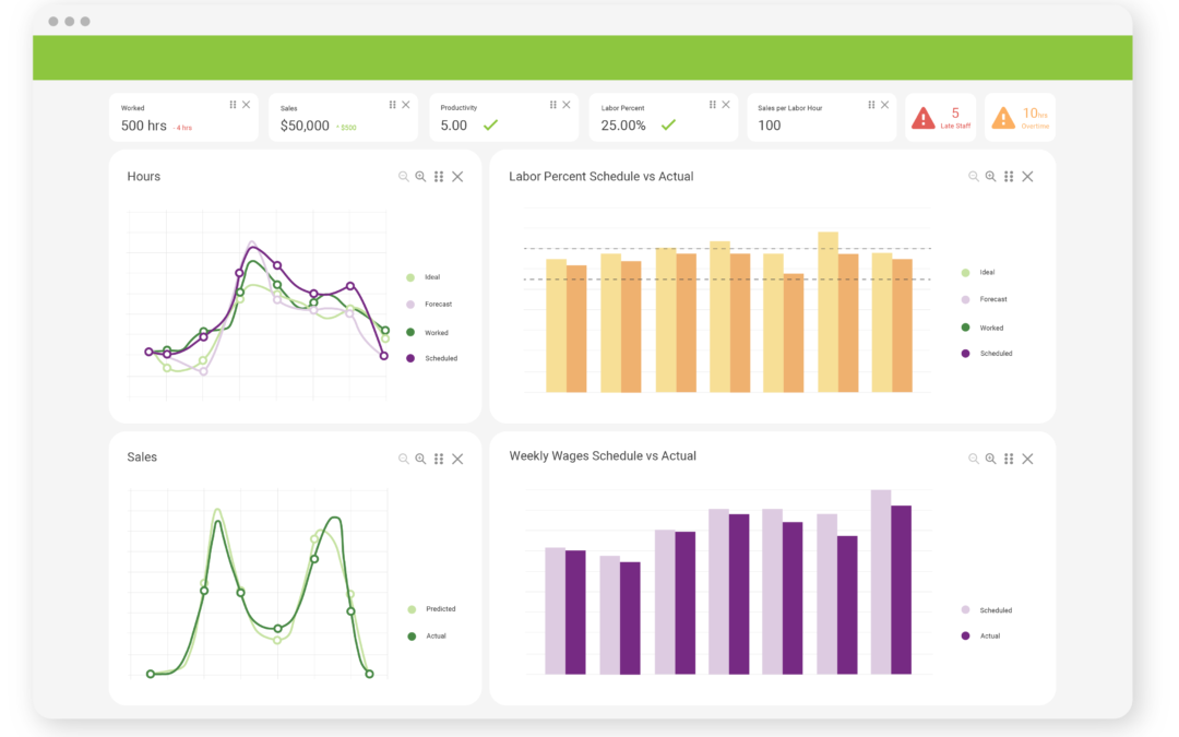 Announcing our new Visual Analytics Module